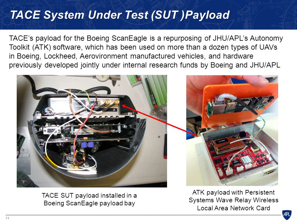 TACE System Under Test (SUT )Payload