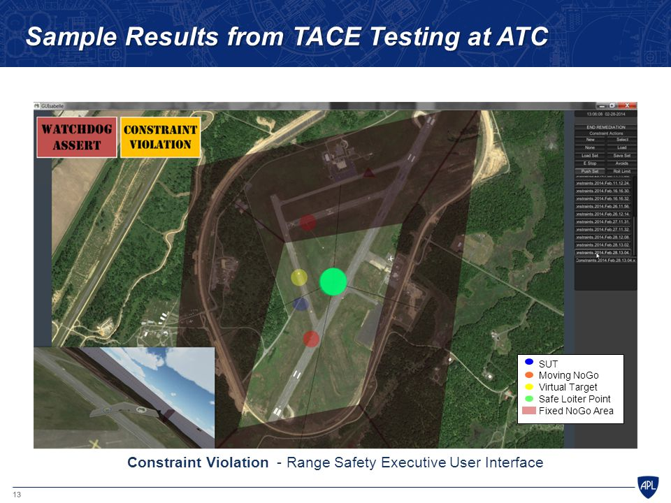 Sample Results from TACE Testing at ATC