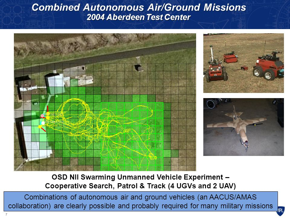 Combined Autonomous Air/Ground Missions 2004 Aberdeen Test Center