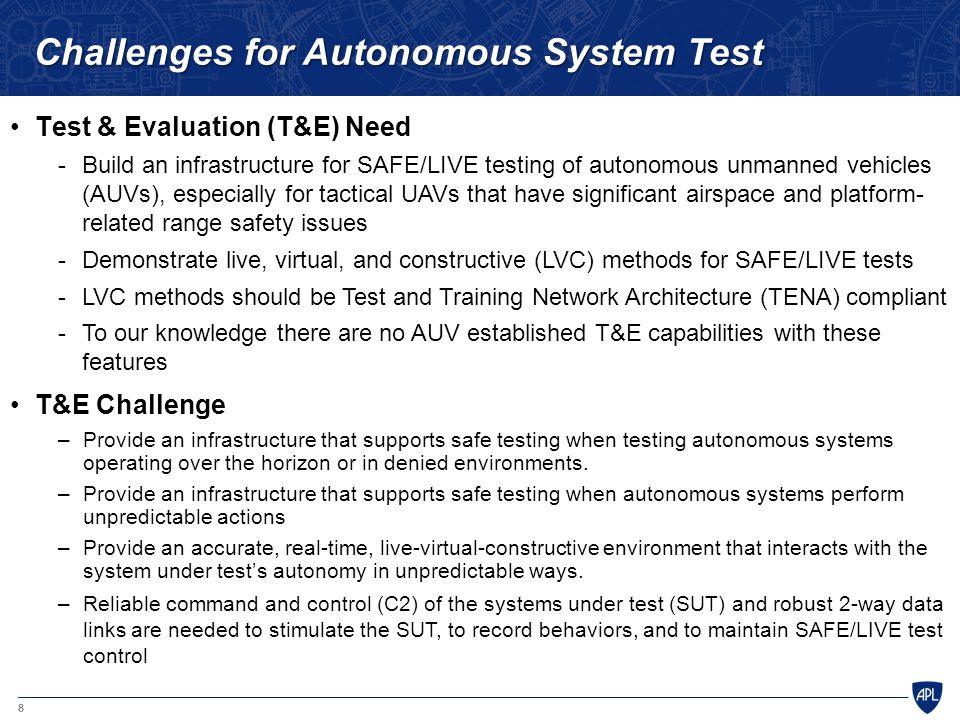 Challenges for Autonomous System Test