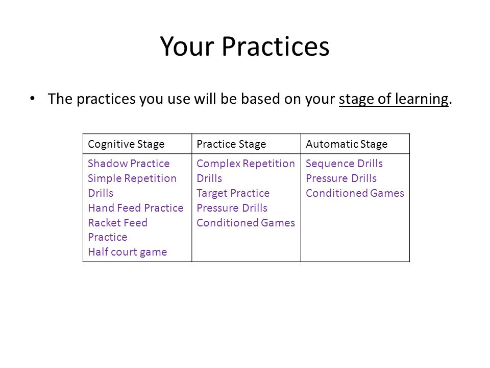 Your Practices The practices you use will be based on your stage of learning. Cognitive Stage. Practice Stage.