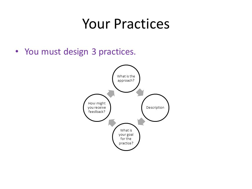 Your Practices You must design 3 practices. What is the approach