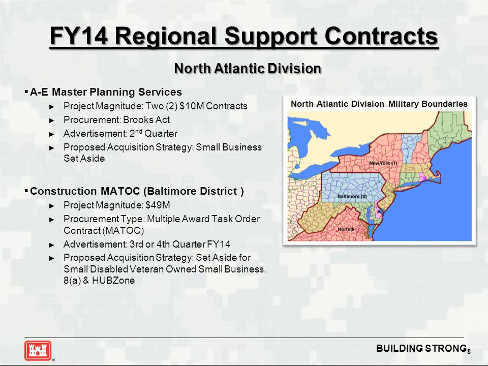 FY14 Regional Support Contracts North Atlantic Division