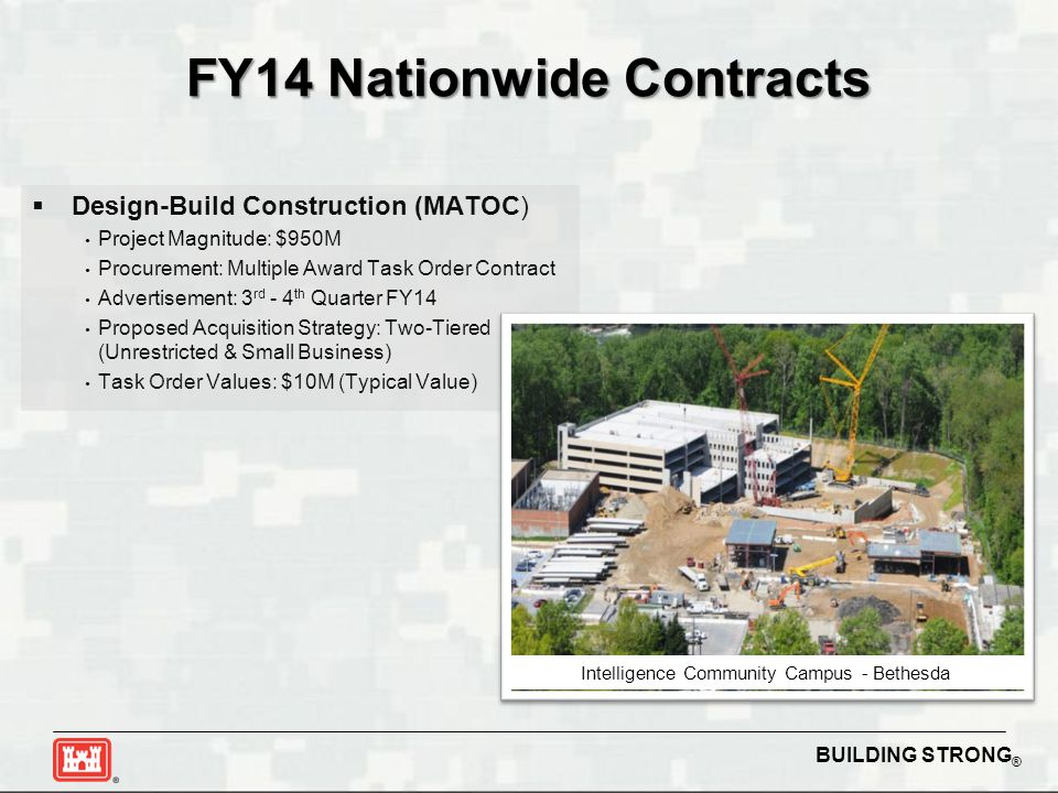 FY14 Nationwide Contracts