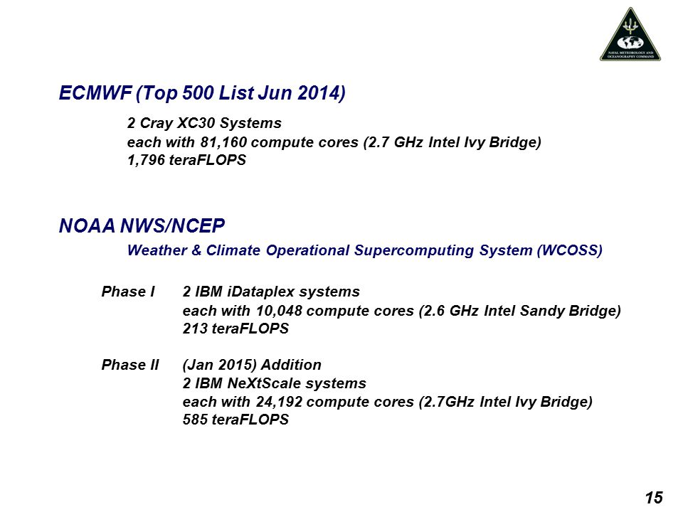 Weather & Climate Operational Supercomputing System (WCOSS)