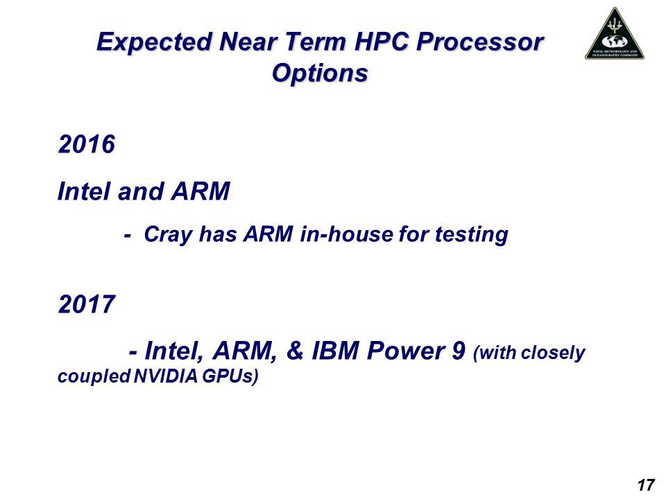 Expected Near Term HPC Processor Options