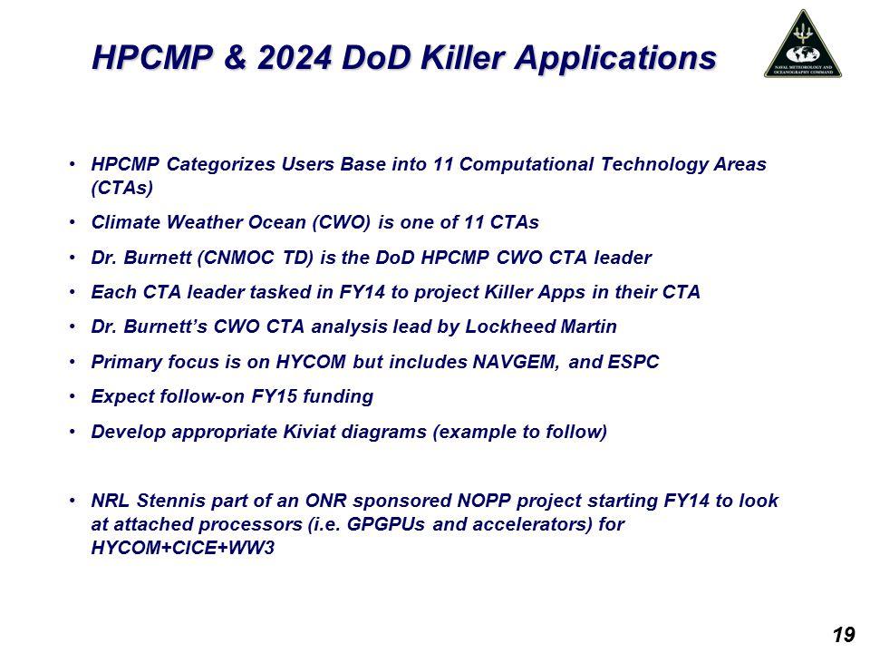 HPCMP & 2024 DoD Killer Applications