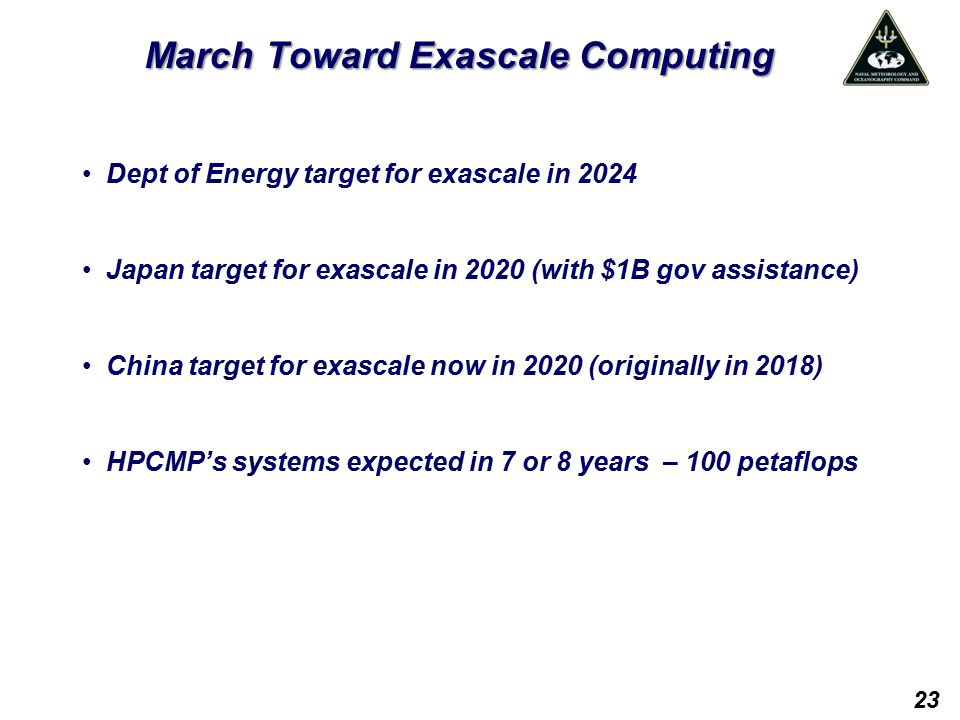 March Toward Exascale Computing