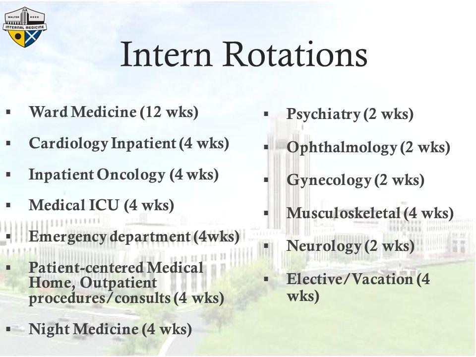 Intern Rotations Ward Medicine (12 wks) Cardiology Inpatient (4 wks)