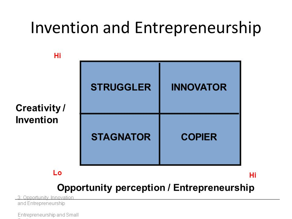 Invention and Entrepreneurship