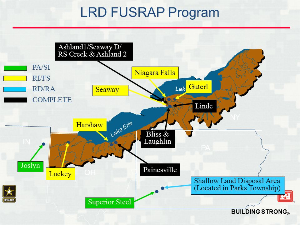 LRD FUSRAP Program Ashland1/Seaway D/ RS Creek & Ashland 2 PA/SI RI/FS