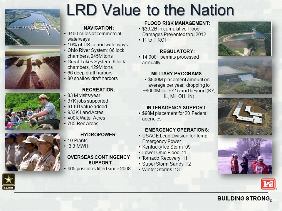 LRD Value to the Nation FLOOD RISK MANAGEMENT: