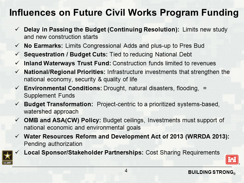 Influences on Future Civil Works Program Funding
