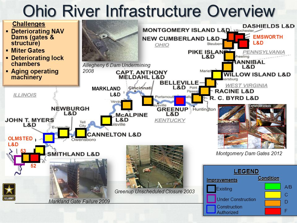 Ohio River Infrastructure Overview