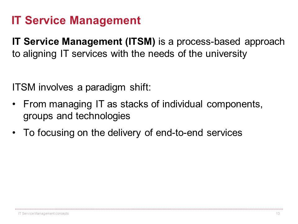 HUIT ITSM Awareness August 2009. IT Service Management.