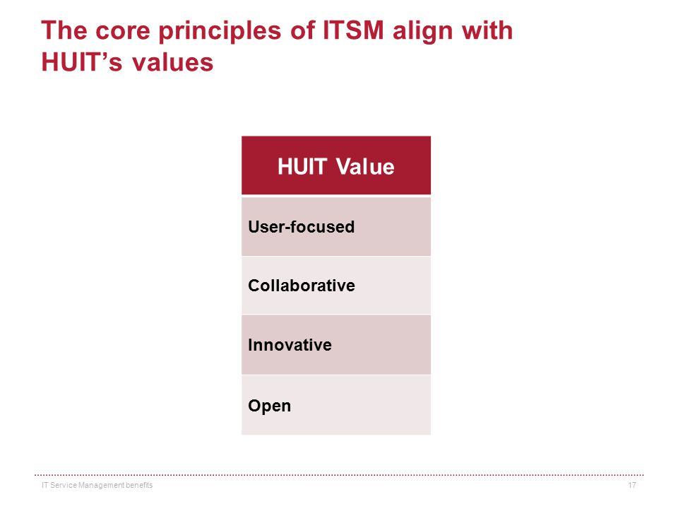 The core principles of ITSM align with HUIT's values