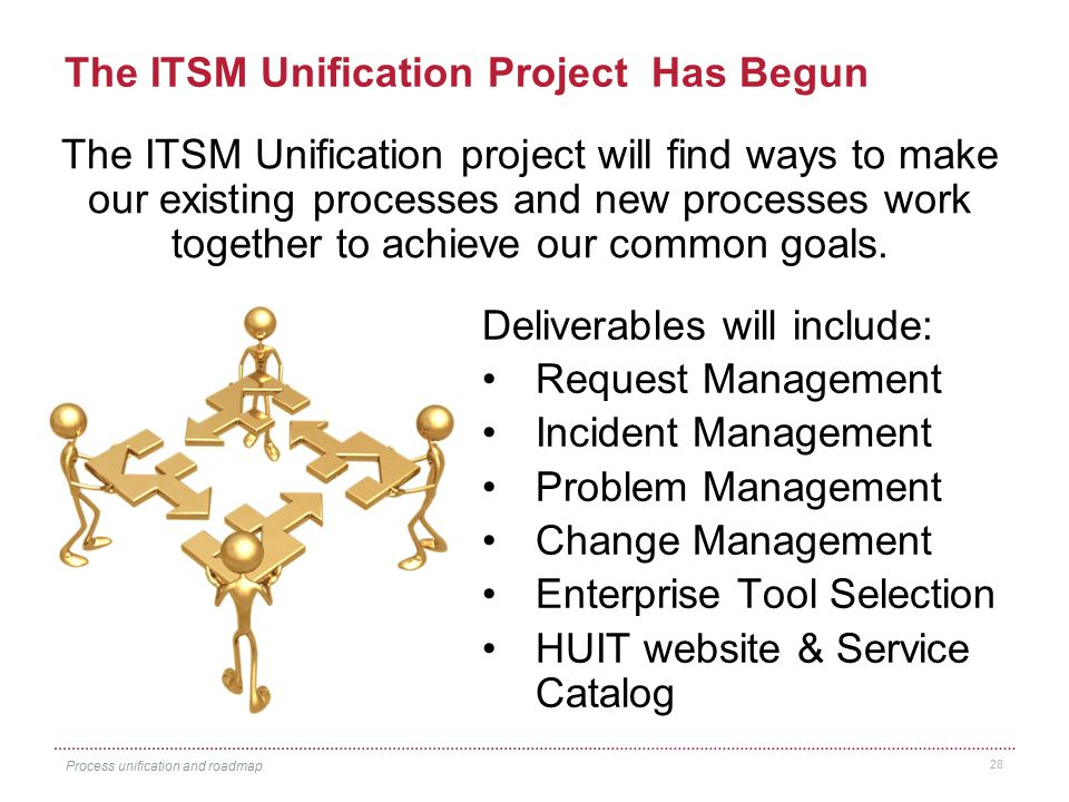 The ITSM Unification Project Has Begun