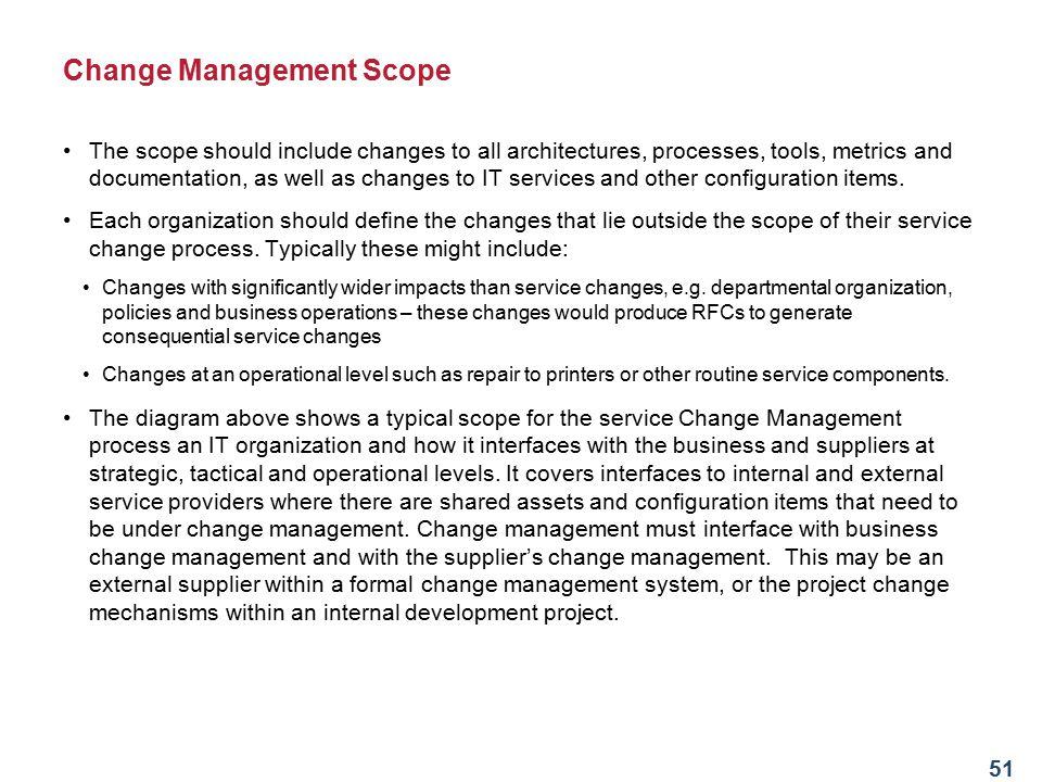 Change Management Scope