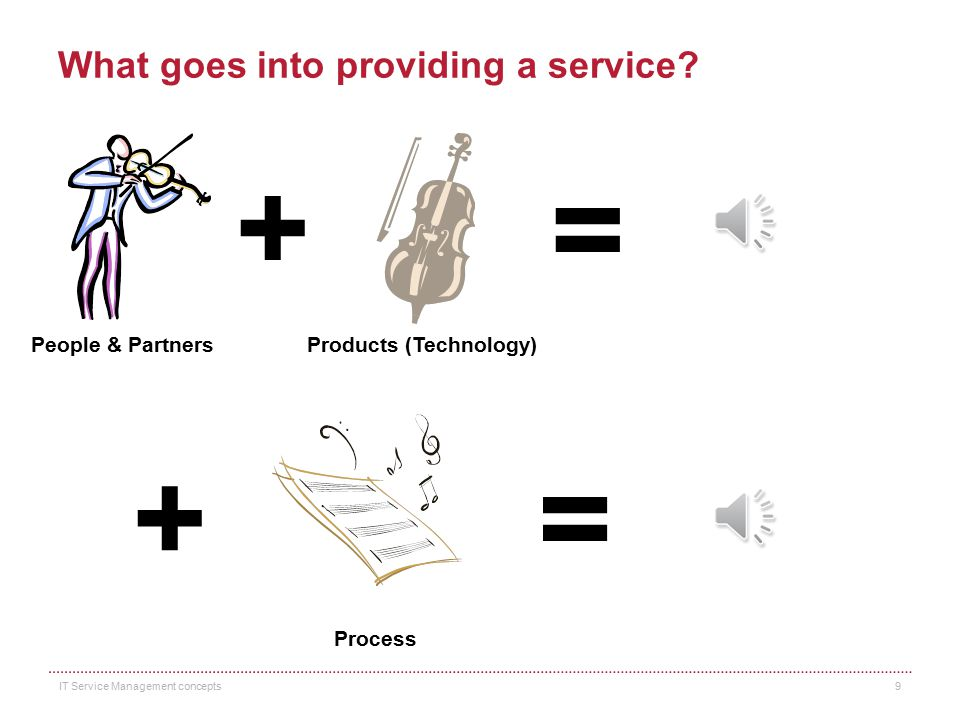 What goes into providing a service