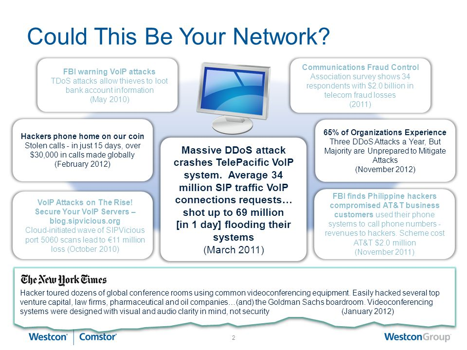 Could This Be Your Network