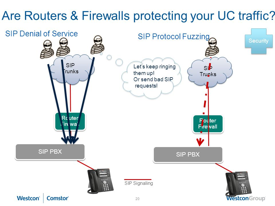Are Routers & Firewalls protecting your UC traffic