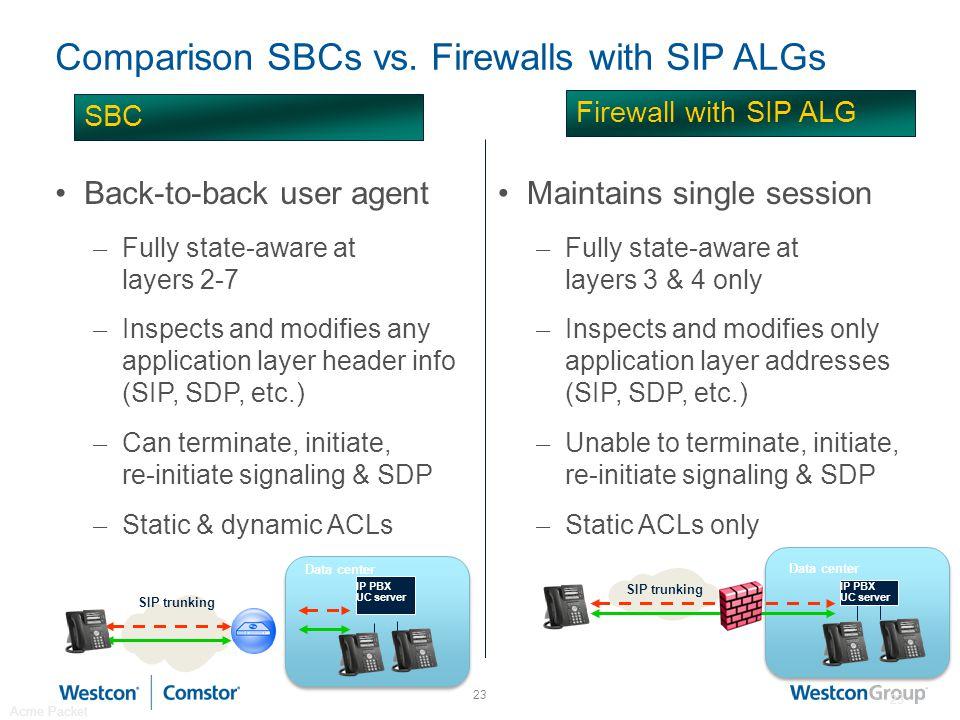 Comparison SBCs vs. Firewalls with SIP ALGs