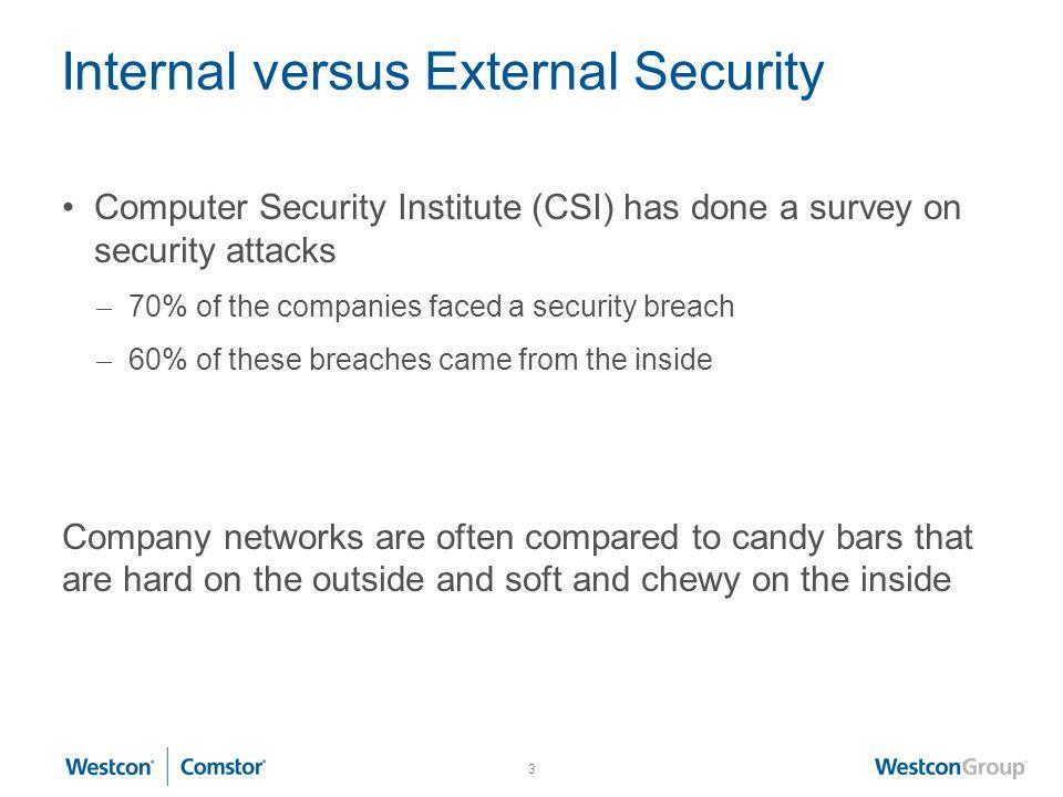 Internal versus External Security