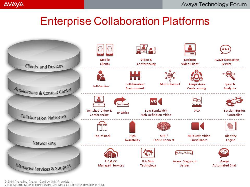 Enterprise Collaboration Platforms