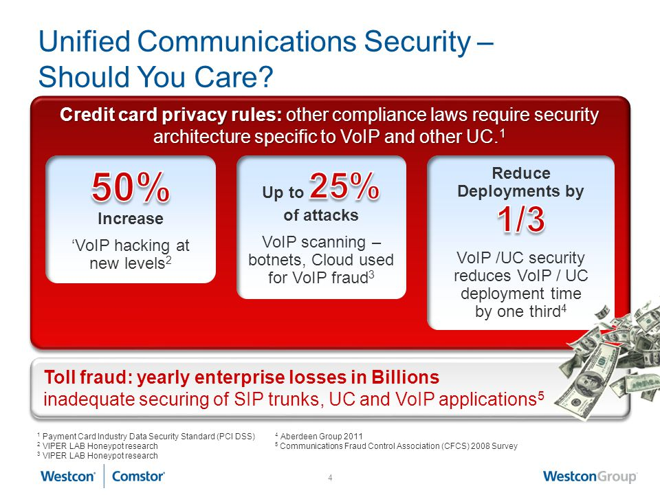 Unified Communications Security – Should You Care