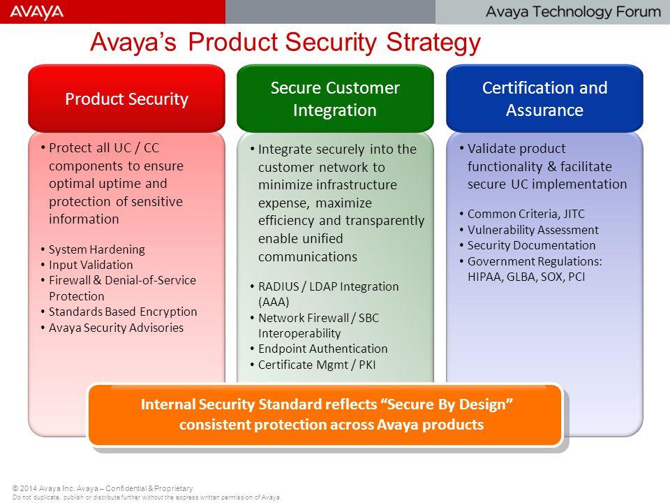 Avaya's Product Security Strategy
