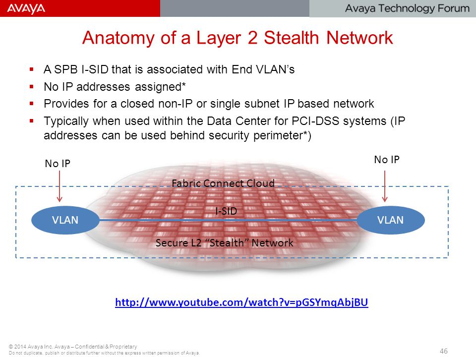 Anatomy of a Layer 2 Stealth Network