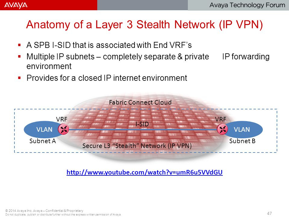 Anatomy of a Layer 3 Stealth Network (IP VPN)
