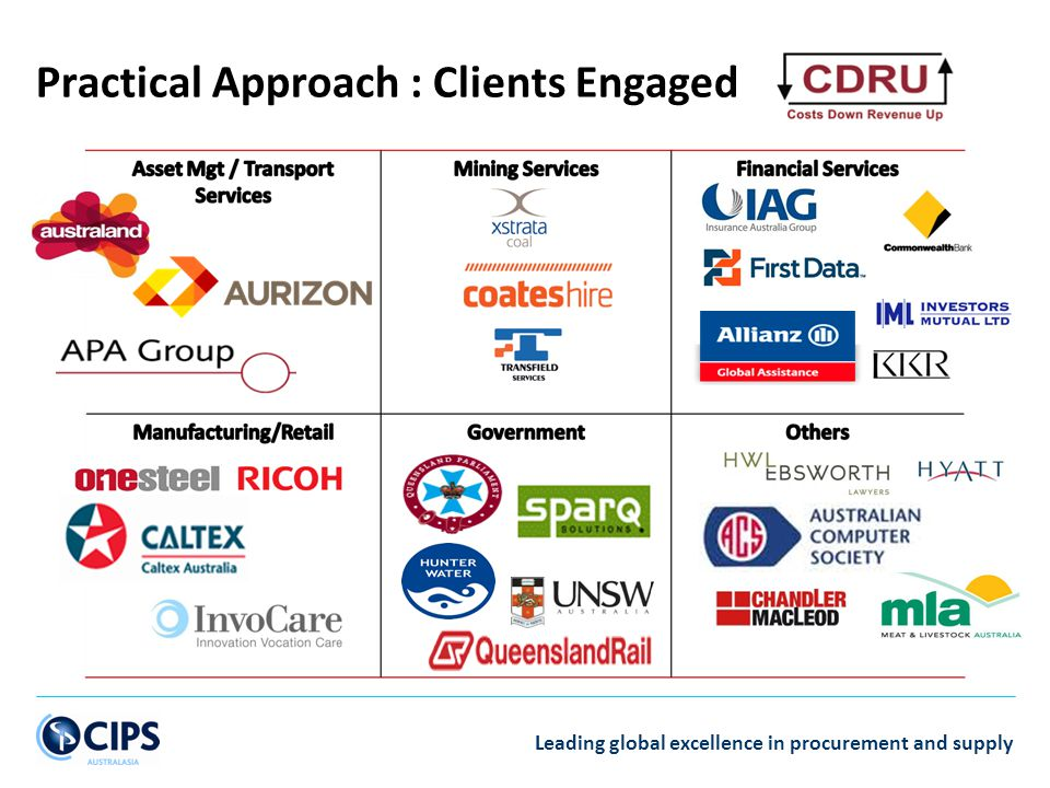 Practical Approach : Clients Engaged