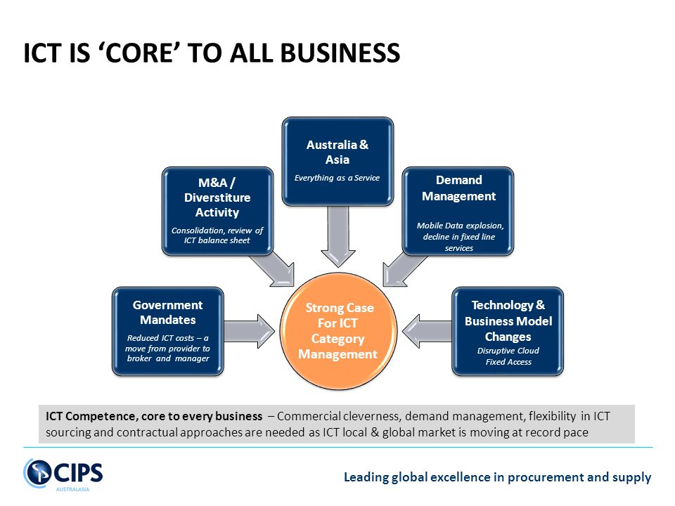 ICT IS 'CORE' To ALL BUSINESS