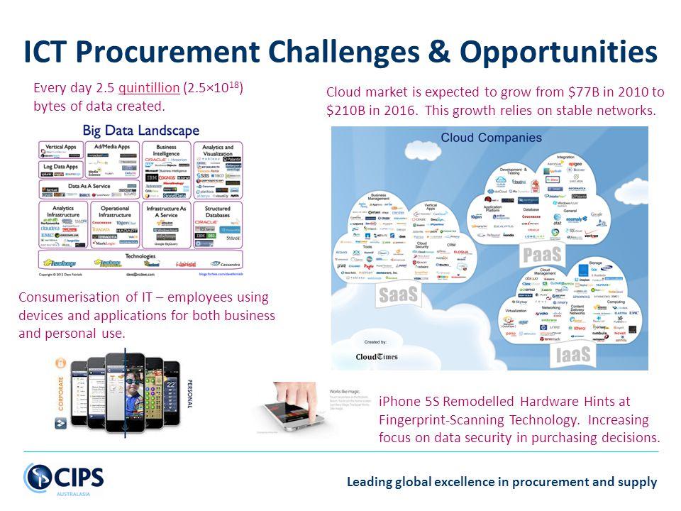 ICT Procurement Challenges & Opportunities