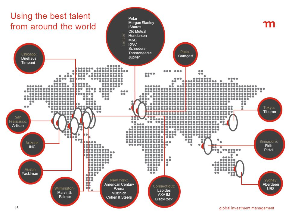 Using the best talent from around the world