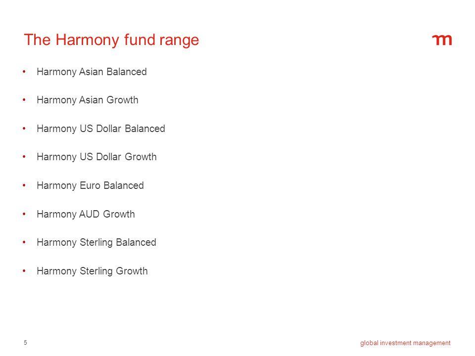 The Harmony fund range Harmony Asian Balanced Harmony Asian Growth