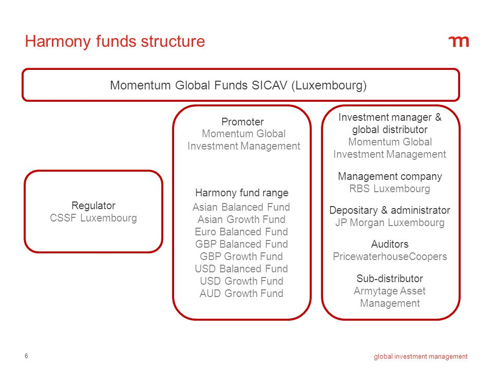 Harmony funds structure