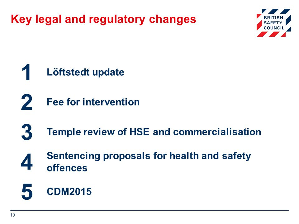 Key legal and regulatory changes