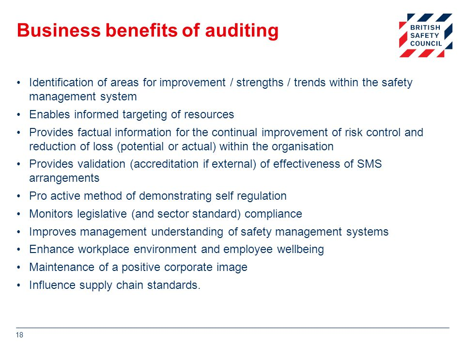 Business benefits of auditing