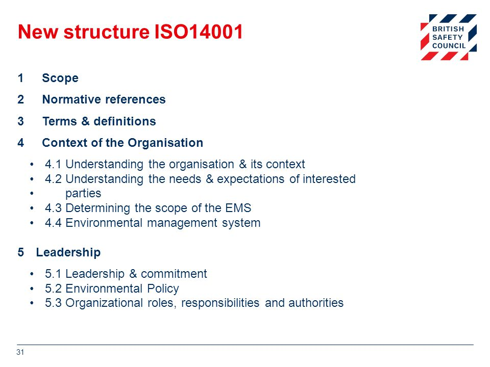 New structure ISO14001 Scope Normative references Terms & definitions