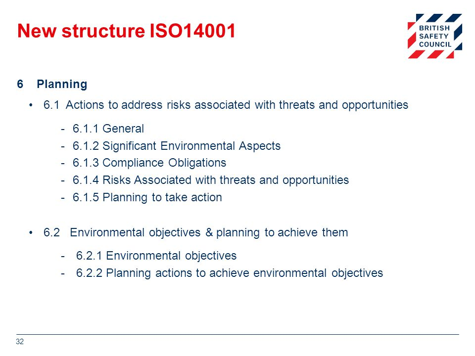 New structure ISO14001 6 Planning