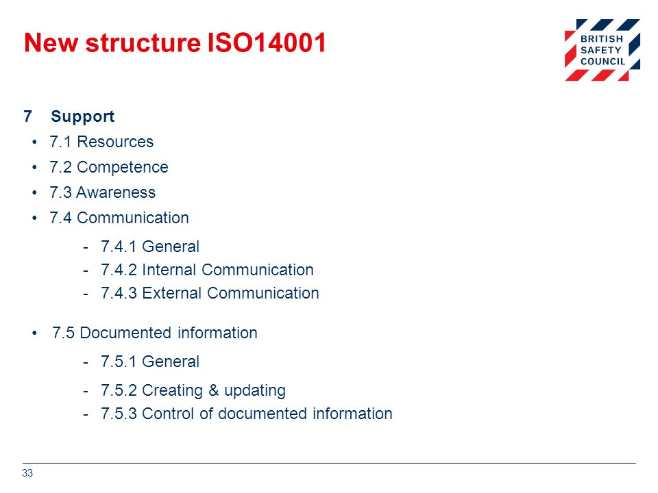 New structure ISO14001 7 Support 7.1 Resources 7.2 Competence