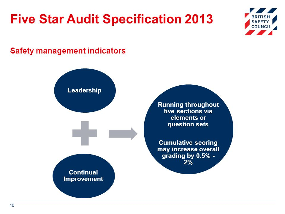 Five Star Audit Specification 2013