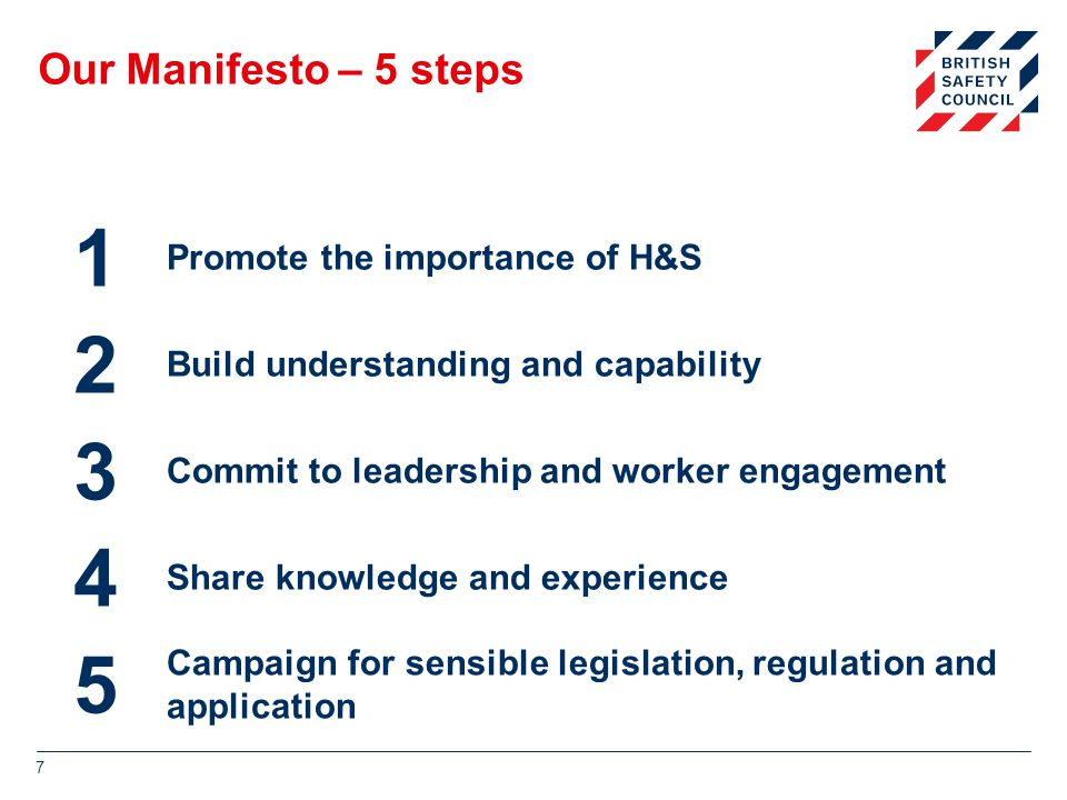 1 2 3 4 5 Our Manifesto – 5 steps Promote the importance of H&S