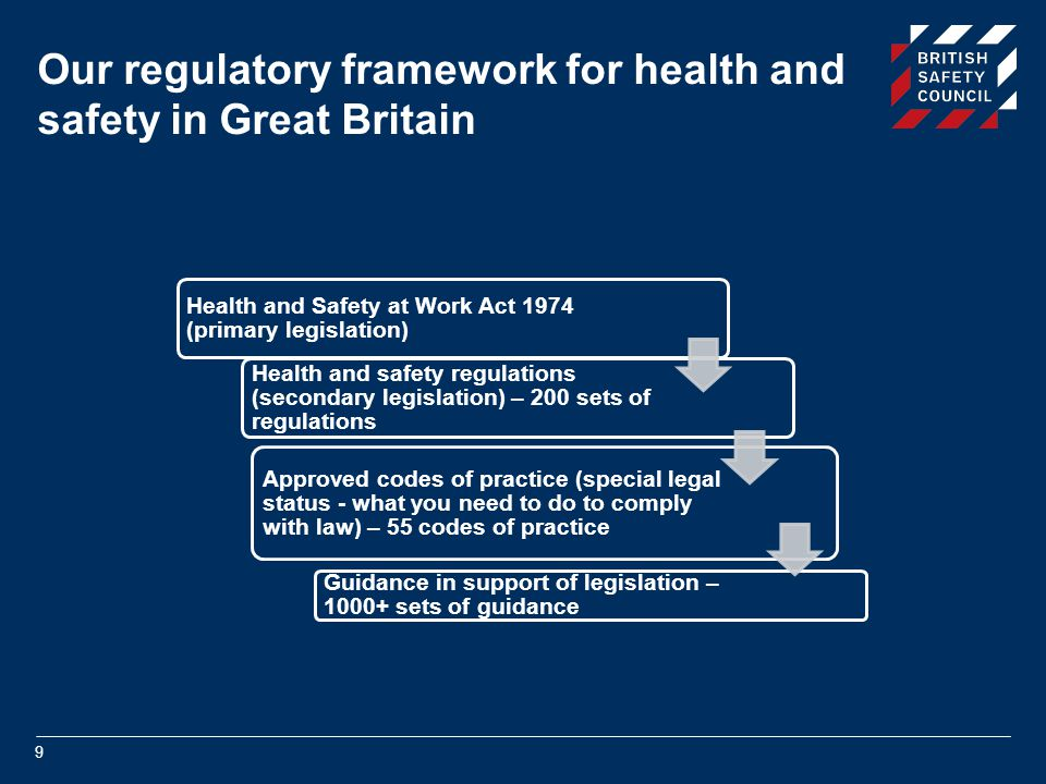 Our regulatory framework for health and safety in Great Britain