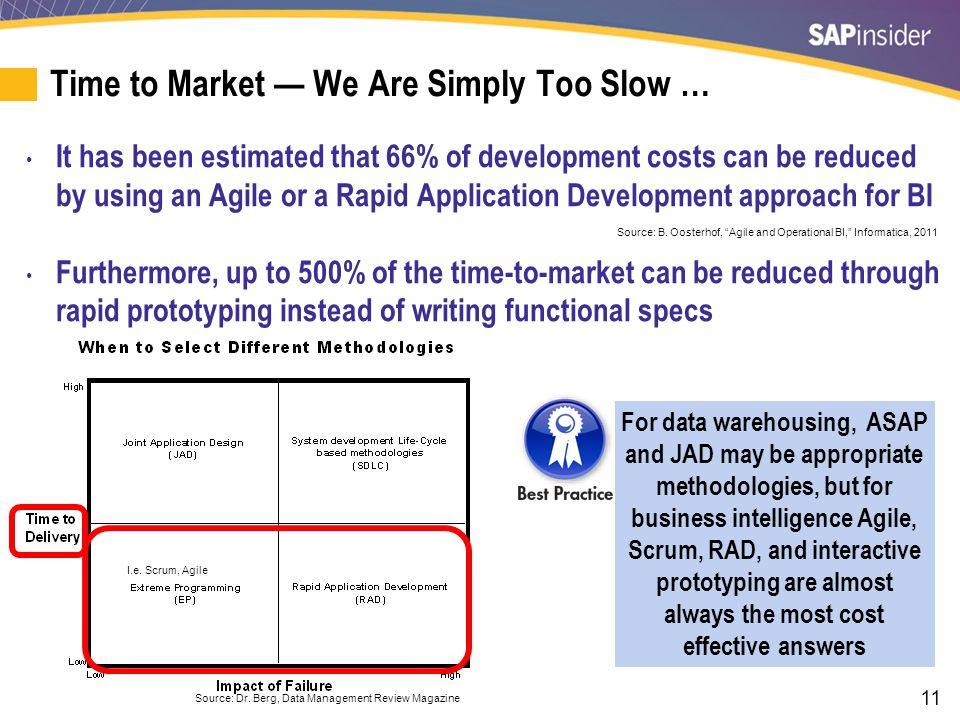 BI Time to Market — Realizing Benefits Earlier