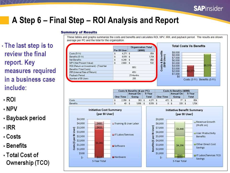 Calculating ROI with a Spreadsheet Tool