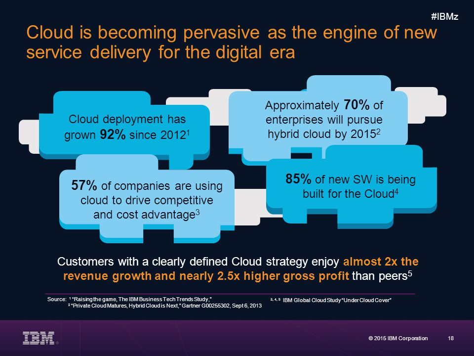 Cloud is becoming pervasive as the engine of new service delivery for the digital era