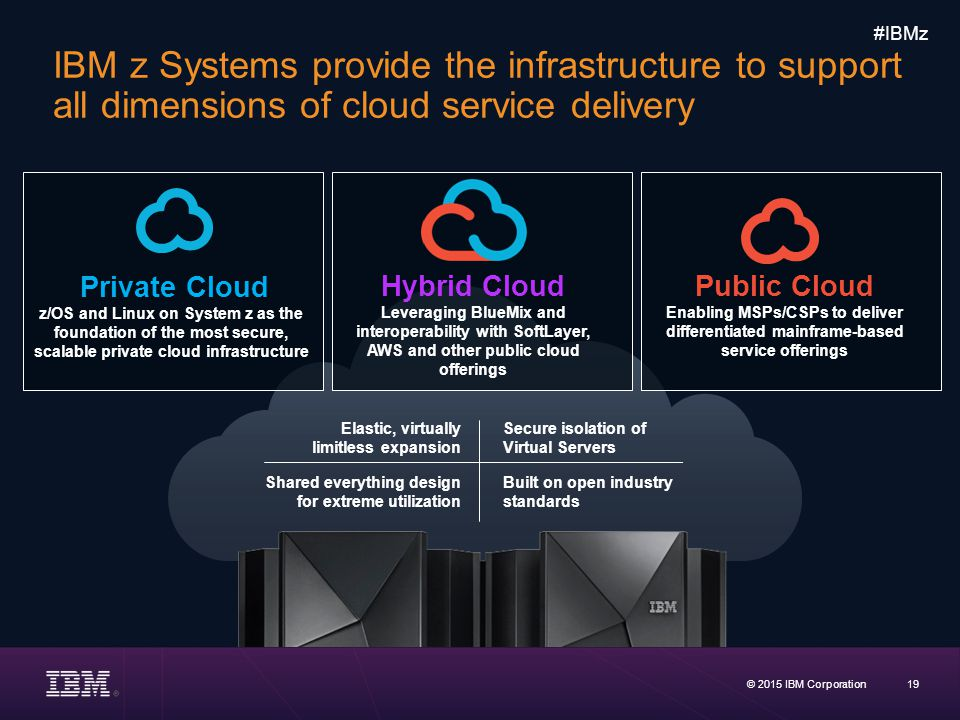 IBM z Systems provide the infrastructure to support all dimensions of cloud service delivery